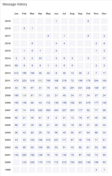 Name:  messagehistory.jpg Views: 64 Size:  96.4 KB