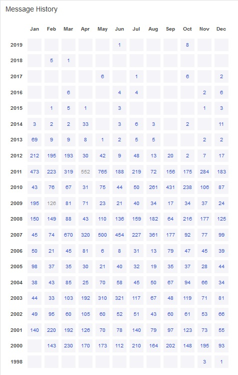 Name:  messagehistory.jpg Views: 224 Size:  96.4 KB